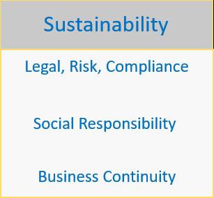 CMS360 Sustainability
